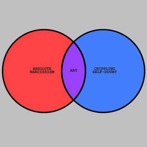 Narcissism vs. Doubt
